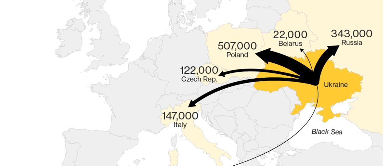 Bloomberg назвав основні причини трудової міграції українців – інфографіка